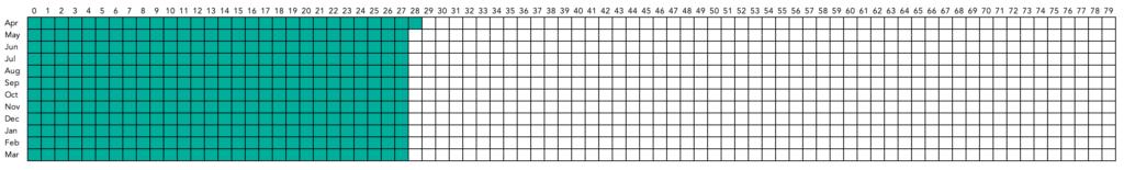 os28 Calendar