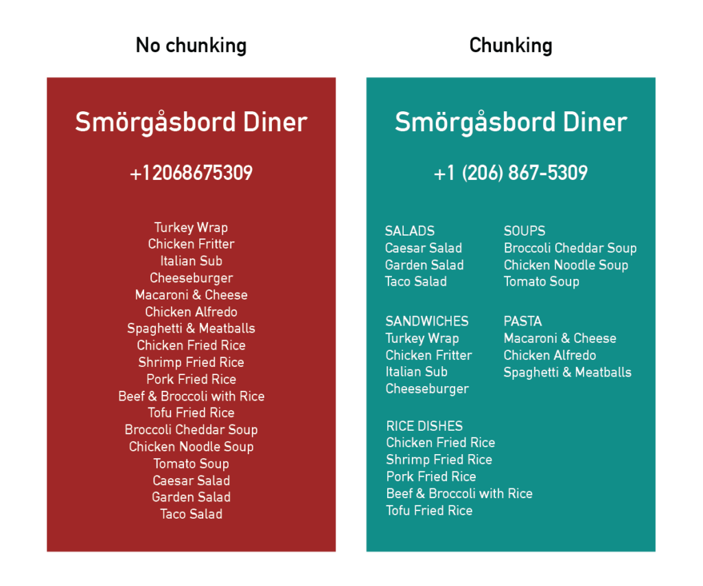 A menu with and without chunking